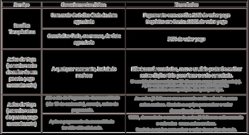 Tabela de reembolsos Kandala.png
