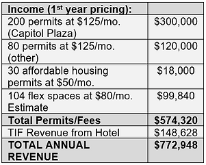 revenue table.PNG