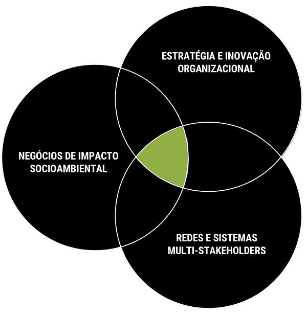 Sense-Lab