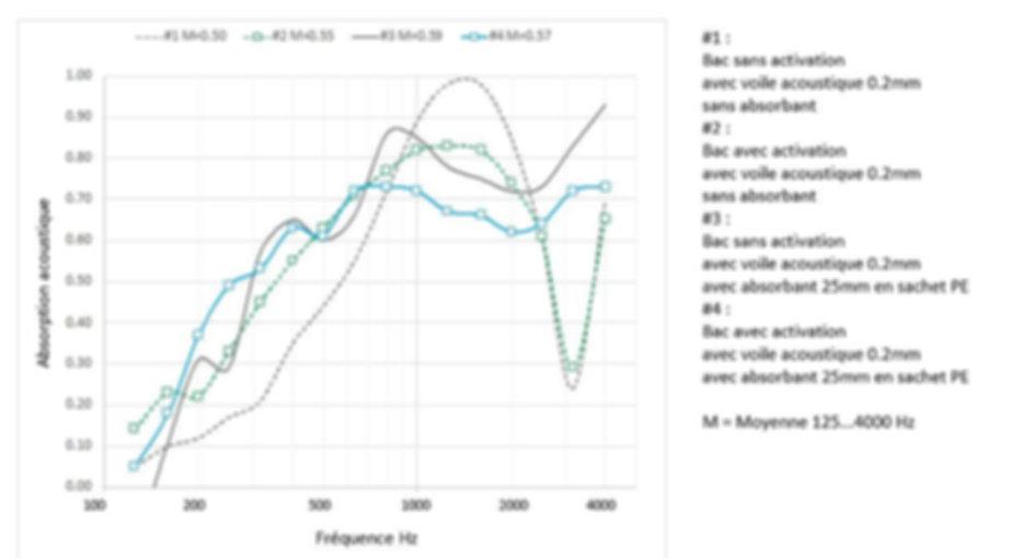 performance acoustique_FR.JPG