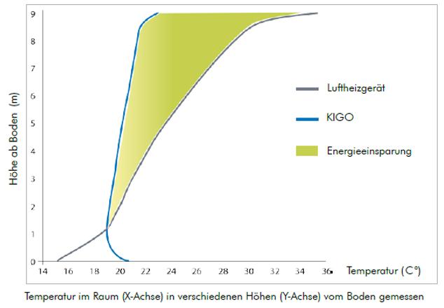 graphique DE.png