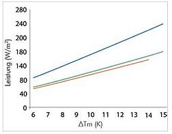 graphique ilot1.png