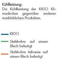 graphique ilot 2.png