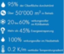 kigo en chiffres.JPG