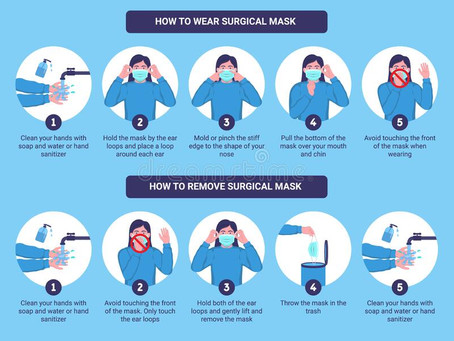 A Reminder of How to wear a Mask/Face Covering Correctly.