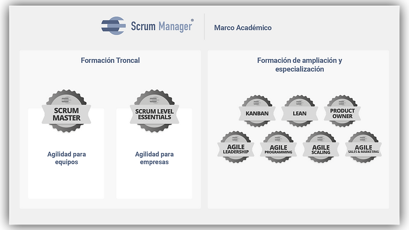 Marco Academico Scrum Manager.png