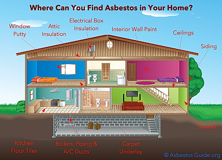 DC Demo Solutions Asbestos Removal How to