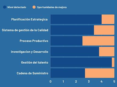 Grafico (1).png