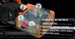 HITACHI HYBRID ANIMATION