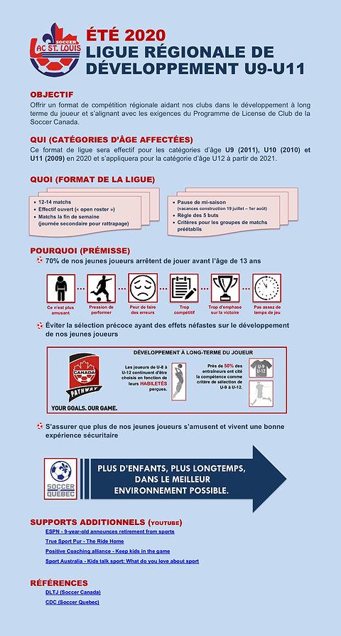 U9_–_U11_Ligue_Régionale_de_Développem