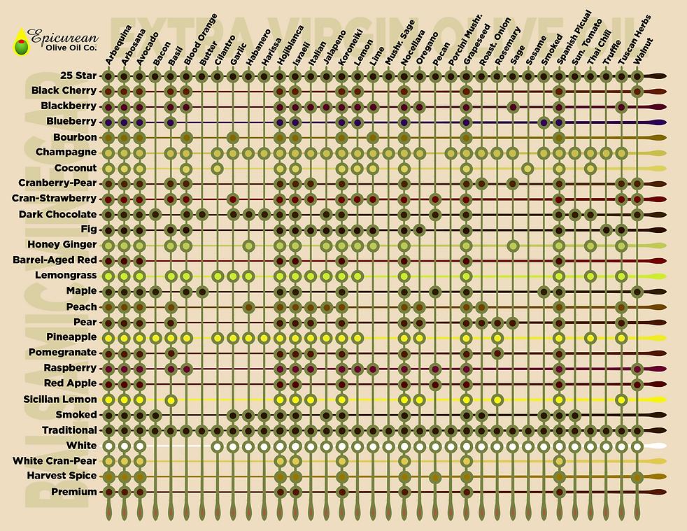 brochure graph beige.png