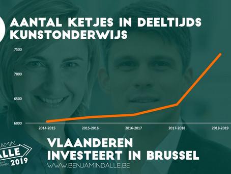 Deeltijds kunstonderwijs in Brussel groeit fors