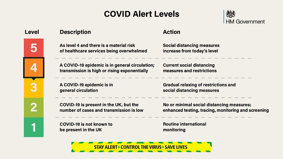 Covid Alert Level P1.png