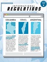 International Regulations December 2020.