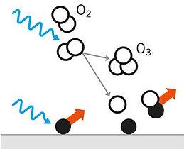 UV-oxidation_image_w700 (1).jpg