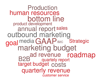 Word-cloud Business.png