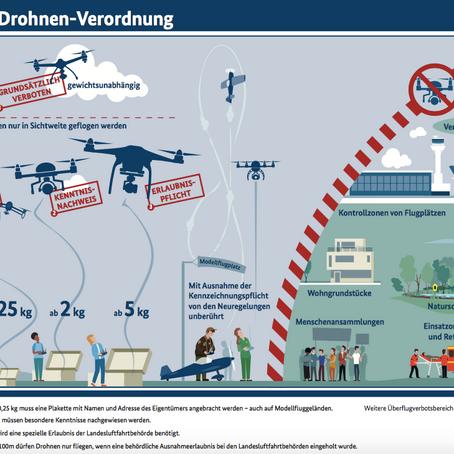 Sinnvoll oder überflüssig? Die neue Drohnen-Verordnung.