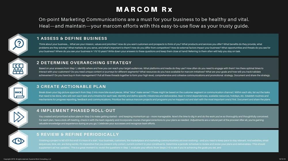 Marcom Rx