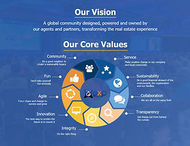 Vision - Core Values.jpg