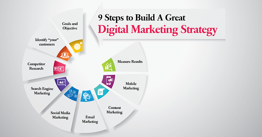 Business9-steps-to-build-a-Great-Digital