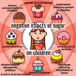 Sugar-Infographic-Instagram-1-