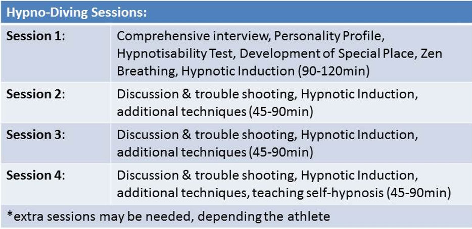 Hypnosis-sessions.jpg