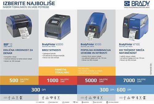 Preglednica namiznih tiskalnikov