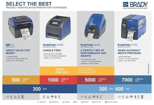Select the best identification printer f