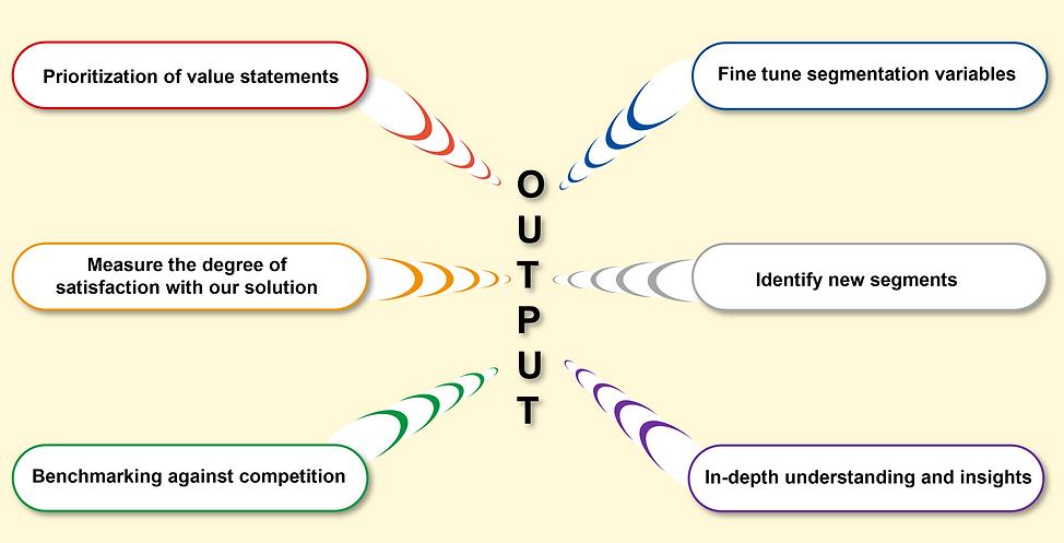 Output_gul.PNG