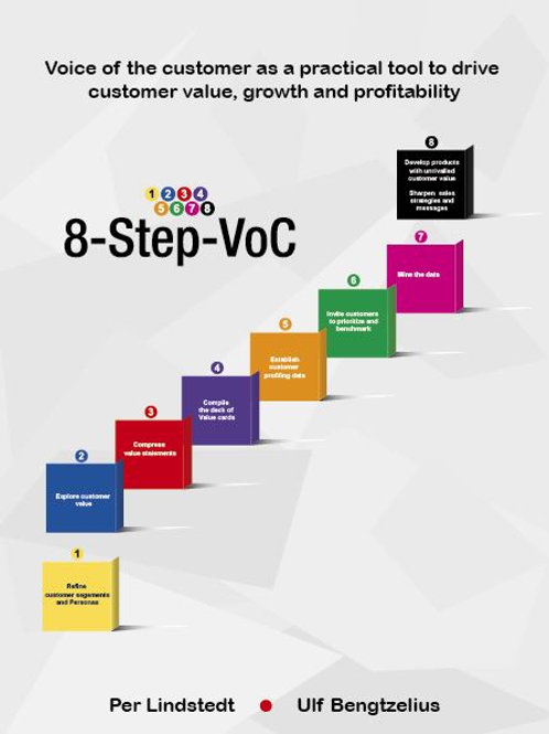 8-Step-VoC Flipbook paper