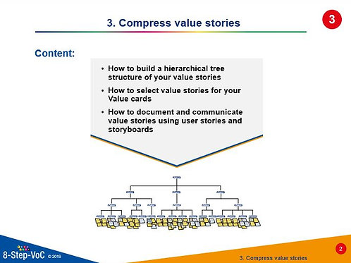 Step 3 Compress value stories