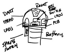 Original Idea Sketch