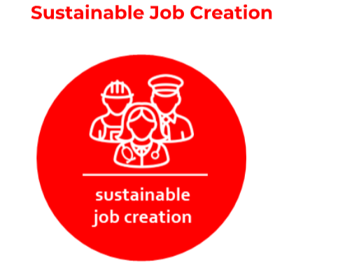 ROCKY FORD FOCUSES ON A SUSTAINABLE JOB ECONOMY WITH THE COLORADO CHALLENGE PROGRAM