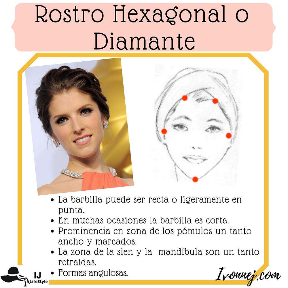 Rostro Hexagonal o Diamante