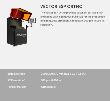 Vector 3SP Ortho.png