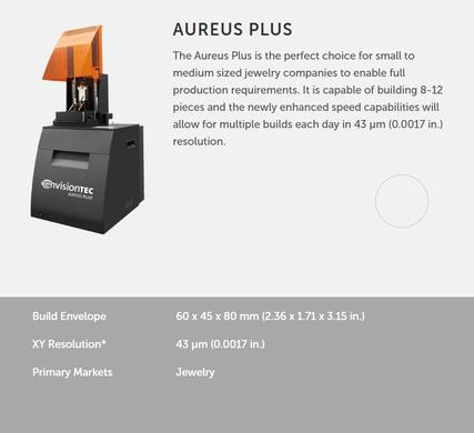Aureus Plus.png
