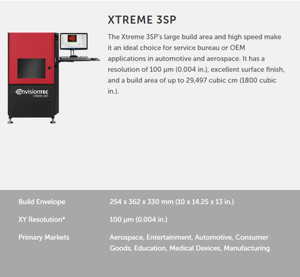 Xtreme 3SP.png