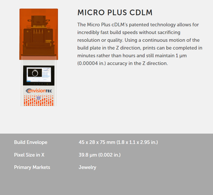 Micro Plus CDLM.png