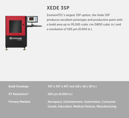 Xede 3SP.png