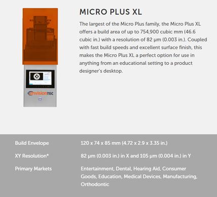 Micro Plus XL.png