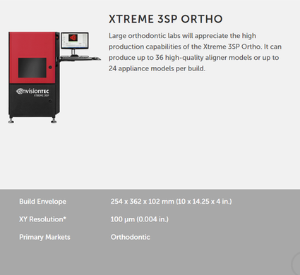 Xtreme 3SP Ortho.png