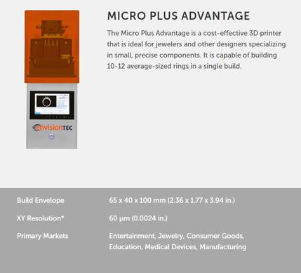 Micro Plus Advantage.png