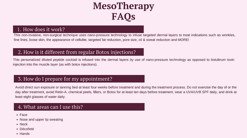 FAQs about mesotherapy