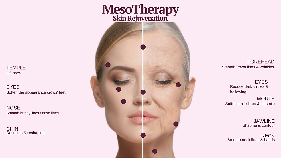 Mesotherapy for skin rejuvenation face treatment