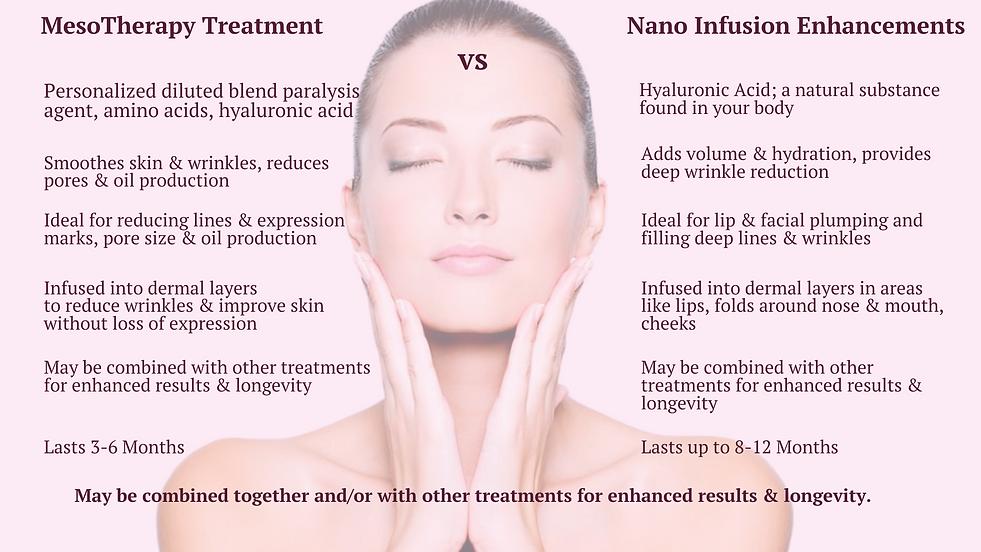Mesotherapy vs nano infusion treatment information