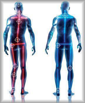 Estudio postural