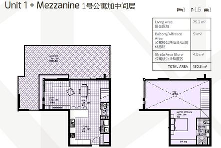 kishorn unit 1 and mezzanine.png