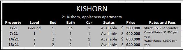 KISHORN stocklist.png