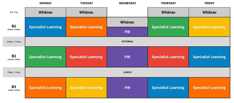 Senior High Timetable.JPG