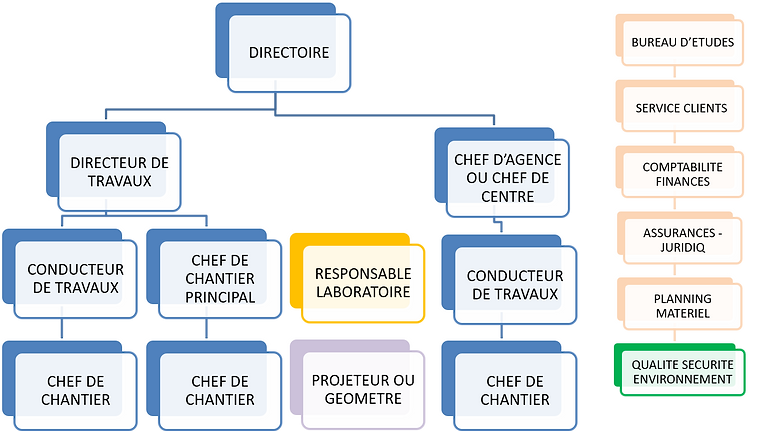 organisation.png